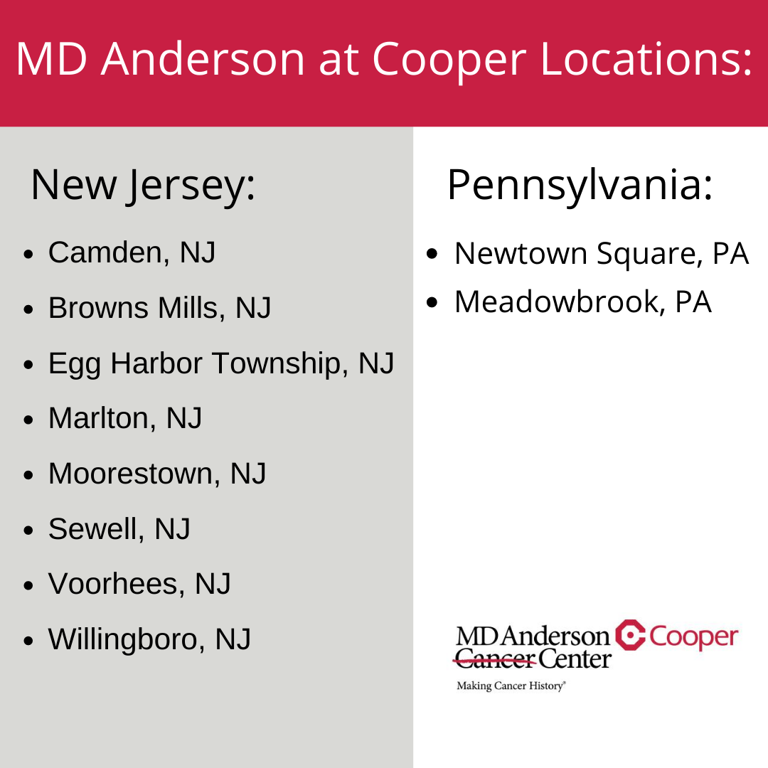 Md Anderson at Cooper Locations_