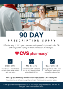 90 Day Prescription Supply Update - Click to Enlarge